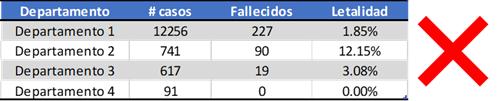 Indicadores_validos