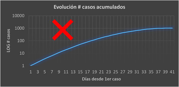Visualizacion_clara_NO