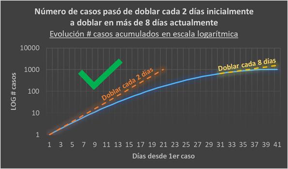 Visualizacion_clara_SI